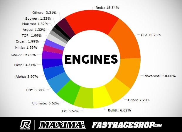 Sat-EngineStats