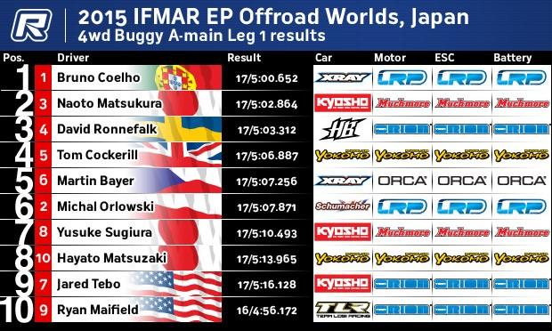 IFMARJapan4wA1