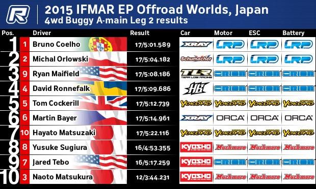 IFMARJapan4wA2