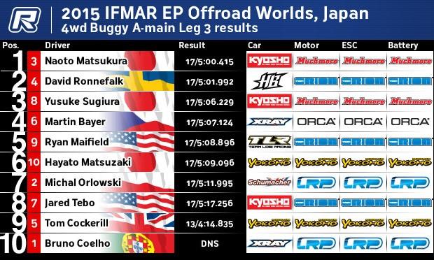 IFMARJapan4wA3