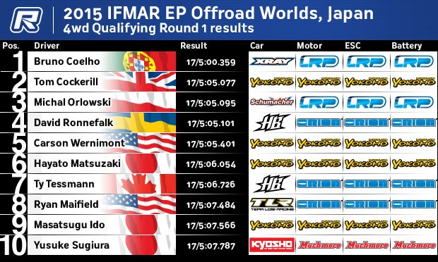 IFMARJapan4wQ1