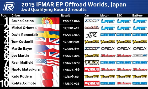 IFMARJapan4wQ2