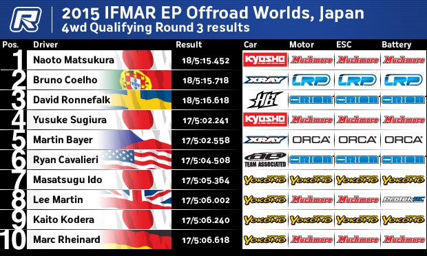 IFMARJapan4wQ3