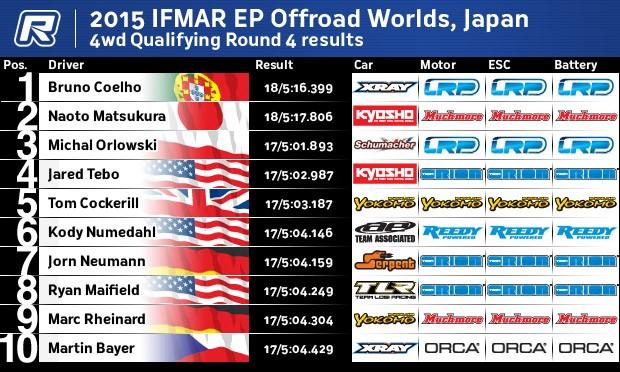IFMARJapan4wQ4