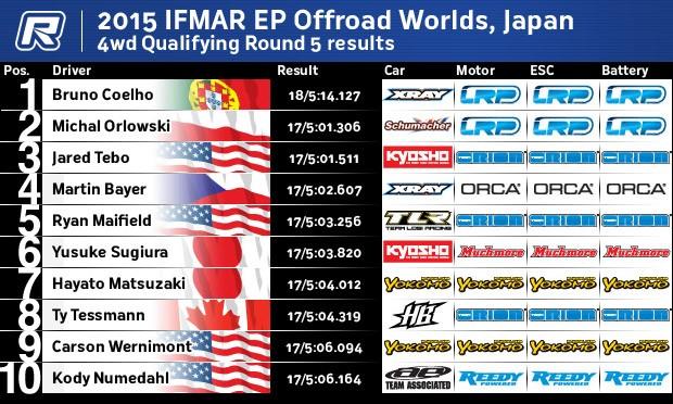 IFMARJapan4wQ5